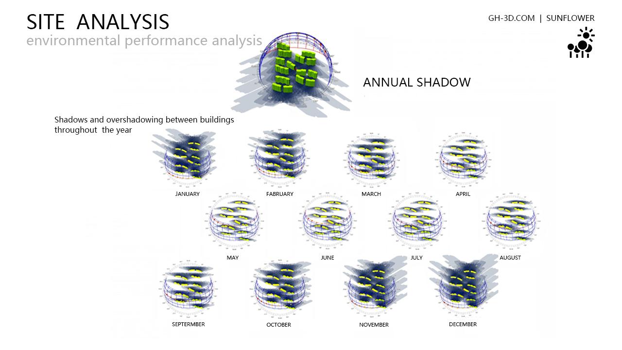 5-Site analysis.jpg